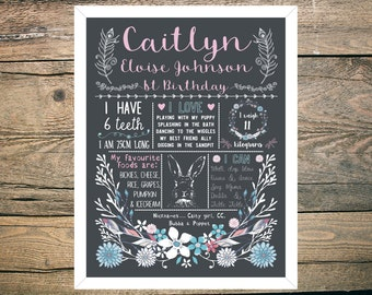 First Birthday Chalkboard Sign Poster - Girl - Digital / Printable - Boho floral - Rabbit theme