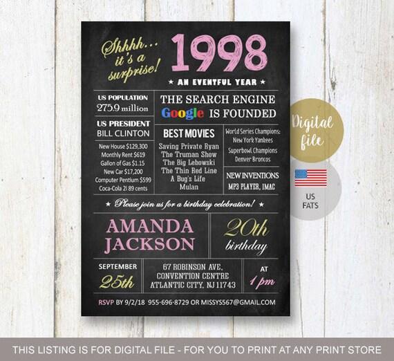 Surprise 20th birthday invitations chalkboard 20th birthday filmwisefo