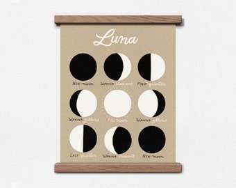 Luna Moon Phases 8 x 10 Screen Print