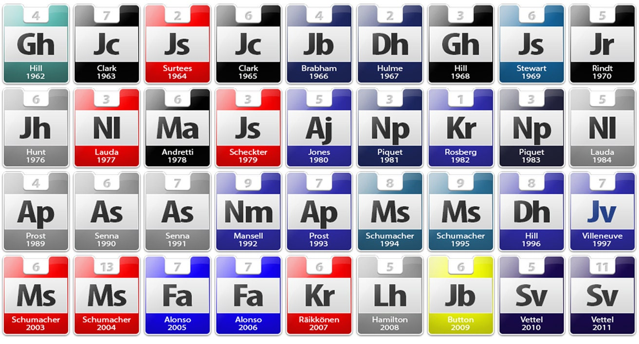 Formula one world champions periodic table poster updated with 2017 formula one world champions periodic table poster updated with 2017 champion urtaz Image collections