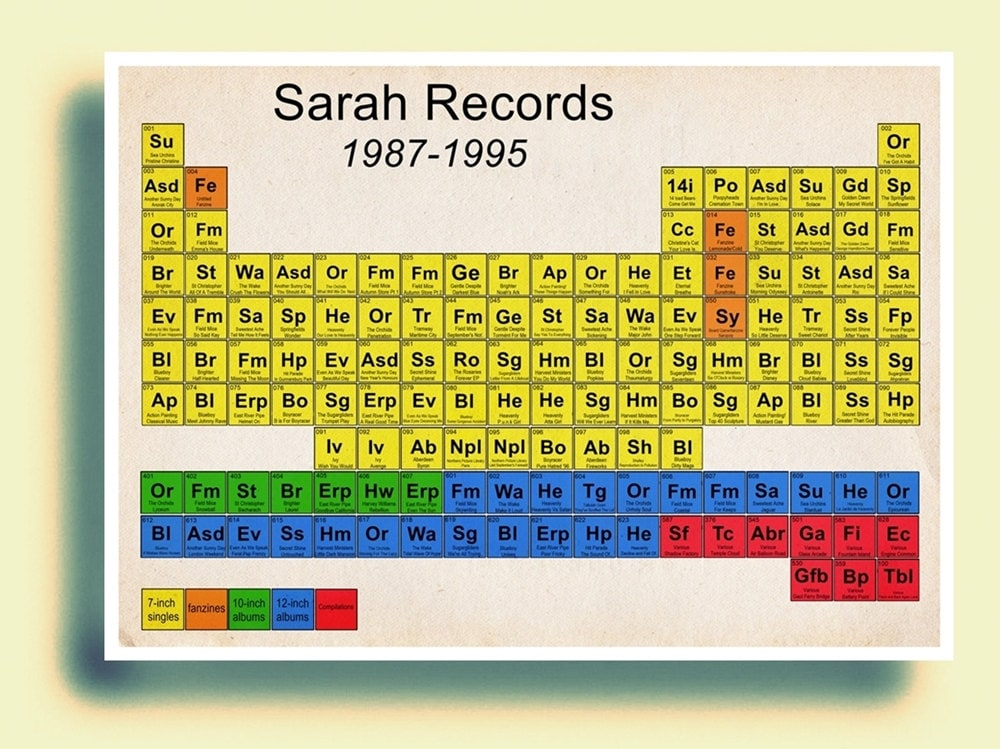 Sarah records discography periodic table style art print zoom urtaz Images