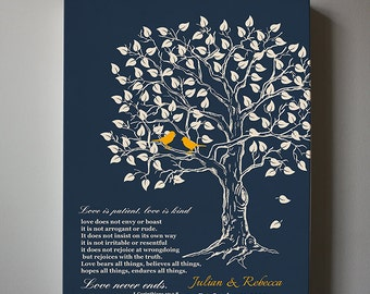 Love is Patient Love is Kind Personalized Family Tree Canvas Art, Personalized Couples gift, Anniversary Gift, Wedding sign