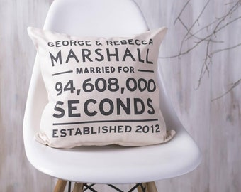 Personalised Couples Anniversary Cushion Pillow