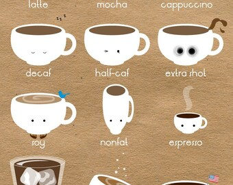 """Know Your Coffees - 11x17"""" Poster Print"""