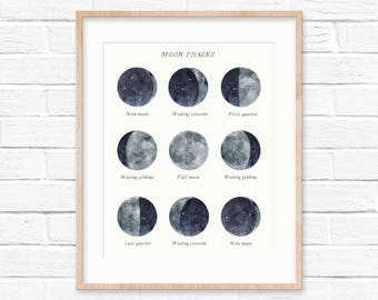 Moon phase | moon | crescent moon | educational posters | educational | planet | poster | sky | stars | astronomy | full moon | watercolour