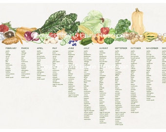 Seasonal produce chart, DC area/mid-Atlantic seaboard, growing seasons, 11x17 poster