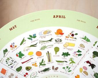 San Francisco Bay Area Local Foods Wheel