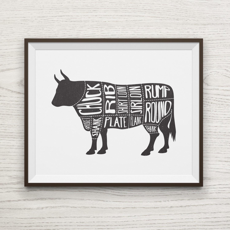 Beef cow meat cut butcher diagram bbq chuck rib rump kitchen zoom ccuart Choice Image