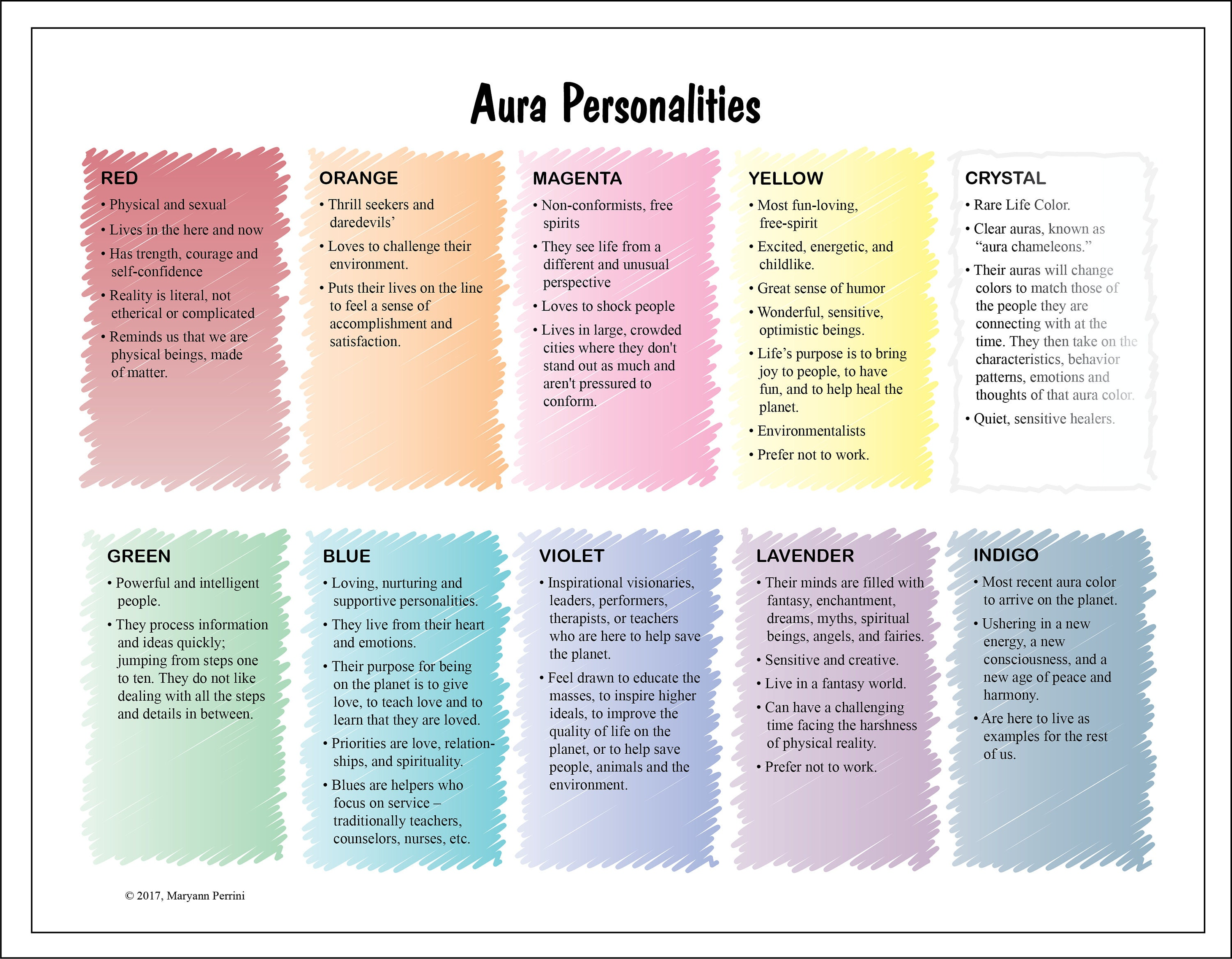 Laminated chart of the different personalities of aura colors zoom nvjuhfo Image collections