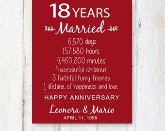 36th Anniversary Gift 36 Years Wedding Anniversary