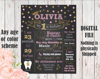 Pinl And Gold Confetti Chalkboard Princess First 1st Birthday Poster, Birthday Chalkboard Sign, First Birthday Board, Custom Printable Sign