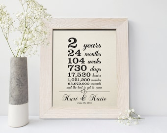 Cotton Anniversary Gift, 2nd wedding anniversary gift, 2 year together gift