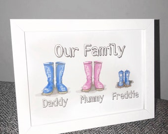 Personalised • family • wall art • gift