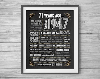 71st Birthday or Anniversary Chalk Sign, Printable 8x10 and 16x20, Party Supplies, 71 Years Ago in 1947, Instant Digital Download