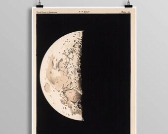 Moon Art Print with Moon Phases and Venus Transit Astronomy Art Vintage Print, Best-selling print, Vintage American, 0438