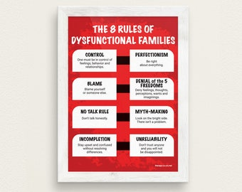 8 Rules of Dysfunctional Families Therapy Poster