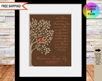 Daughter in Law Gift, Gift for Daughter-in-law, Wedding Gift for Her, Welcome to Our Family, Welcome Gift, Personalized gift, Print, Canvas
