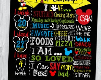 Mickey Mouse Themed Birthday Milestone Poster