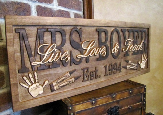Last Name Wooden Signs