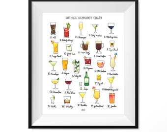 Drinks Alphabet Chart