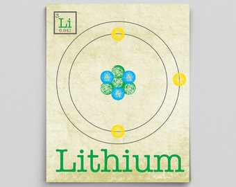 Antique Periodic Element Periodic Table Vintage Science Gifts for Teachers Science Art Typographic Print Science Poster Doctor Lithium Print
