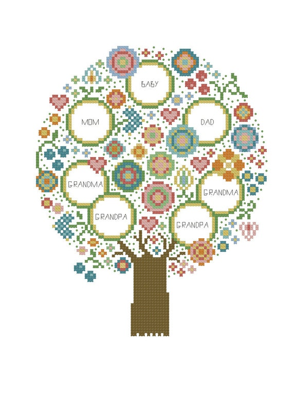 Greatest Cross stitch pattern family tree chart genealogy chart XG87