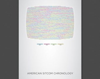 American Sitcom Chronology Print - Poster presenting 635 sitcoms  arranged in chronological order and sorted by television network