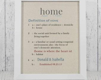 Family noun etsy home noun stopboris Choice Image