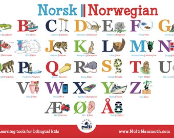 Norwegian English bilingual alphabet