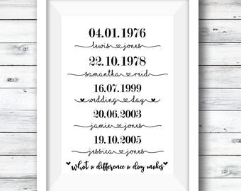 Printable Digital Download, Personalised Special Date Print, Personalised Print, Anniversary Gift, Black, Mother's Day Gift, Gift for her