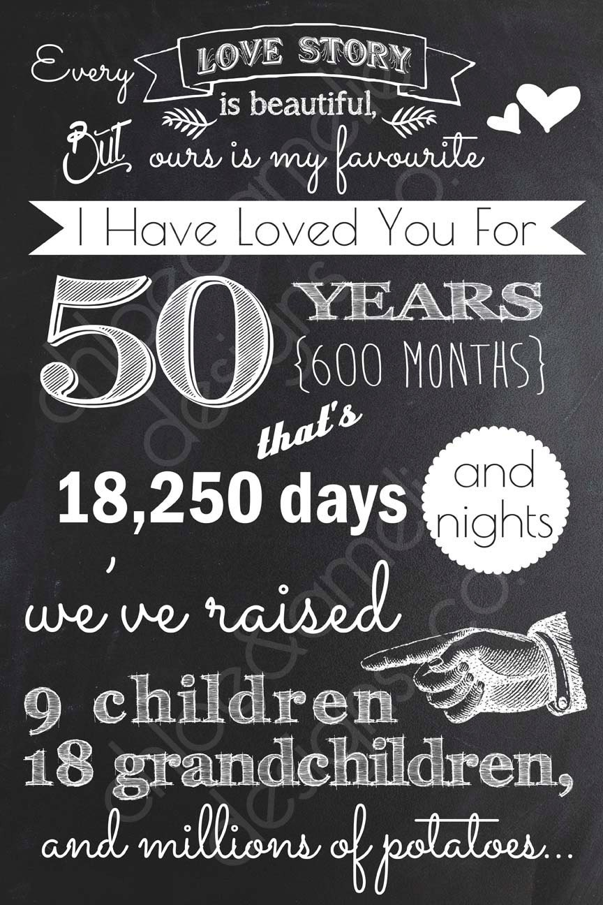 Wedding Anniversary Chalkboard Digital Printable Poster