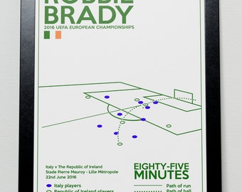 Ireland Robbie Brady Goal Poster Euro 2016