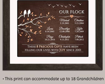Personalized Grandparents Gift For Grandparents - Grandma Grandpa Gift - Grandmother Grandfather Christmas Gift Grandad Nana Mimi Wall Art