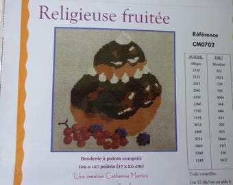 Religious Fruitee ref CM0702 cross stitch card