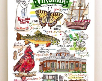 Virginia Print, illustration, State symbols, Old Dominion.