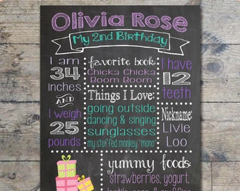 Baby birth stats newborn baby digital announcement baby girl birthday chalkboard sign birthday girl custom birthday poster kids birthday keepsake birthday negle Images