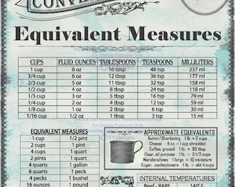 Equivalent Measures and Conversions Table- Shabby Chic