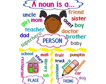 A Noun Is Poster