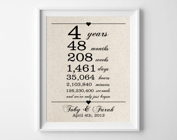 Fourth Year Wedding Anniversary Traditional Gift: 4 Years Together Cotton Anniversary Print 4th Anniversary