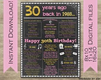 30th Birthday Sign, 1988 Birthday Sign, Back in 1988, Happy 30th Birthday, 30th Birthday Gift, 30th Birthday for Her, 30 Birthday Decoration