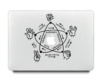 Rock, Paper, Scissors, Lizard, Spock laptop sticker - The Big Bang Theory TV Show - Decor decals