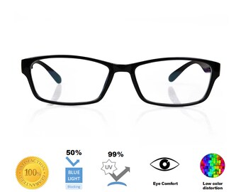 Lim blue light blocking antiglare antifatigue glasses for computer
