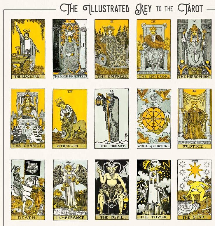 Beautiful Tarot Card Diagram Pull Down Chart - Hanging Canvas Print. Vintage  OD67