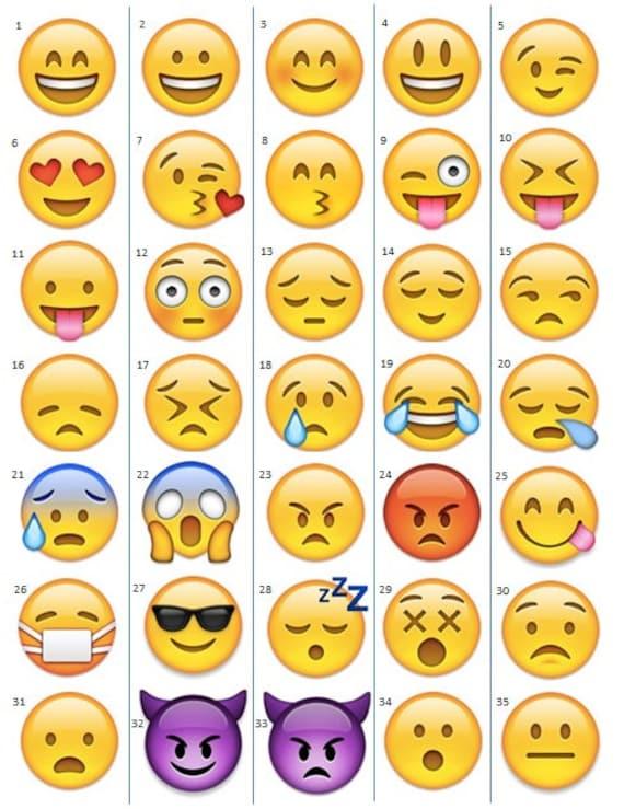 how to add custom emojis to ipo
