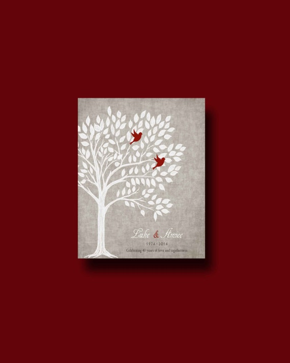 Ruby Wedding Gifts For Parents: Items Similar To 40th ANNIVERSARY Gift Print