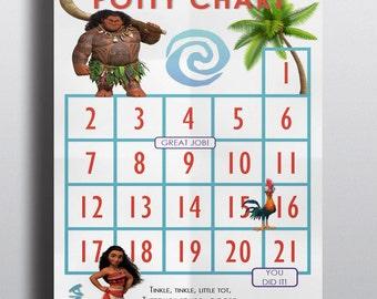 Potty Training Sticker Chart - Moana / Maui / Heihei / Pua / Toilet Training / Printable / Digital Download / Instant Download