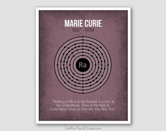 Marie Curie Poster, Women in Science, Physics Teacher Gift, Educational Wall Art, Best Seller