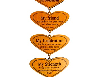 Mothers Day Gift from Daughter - Gifts for Mom - Personalized Mother's Day Gift from Son - Plaque