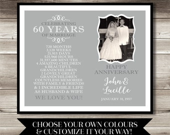 60 year wedding anniversary ideas