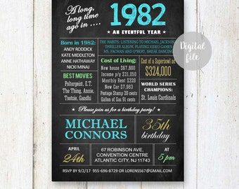 35th Birthday Invitation for men | Chalkboard invitation for him husband brother son boyfriend dad  | What happened facts 1982 DIGITAL file!